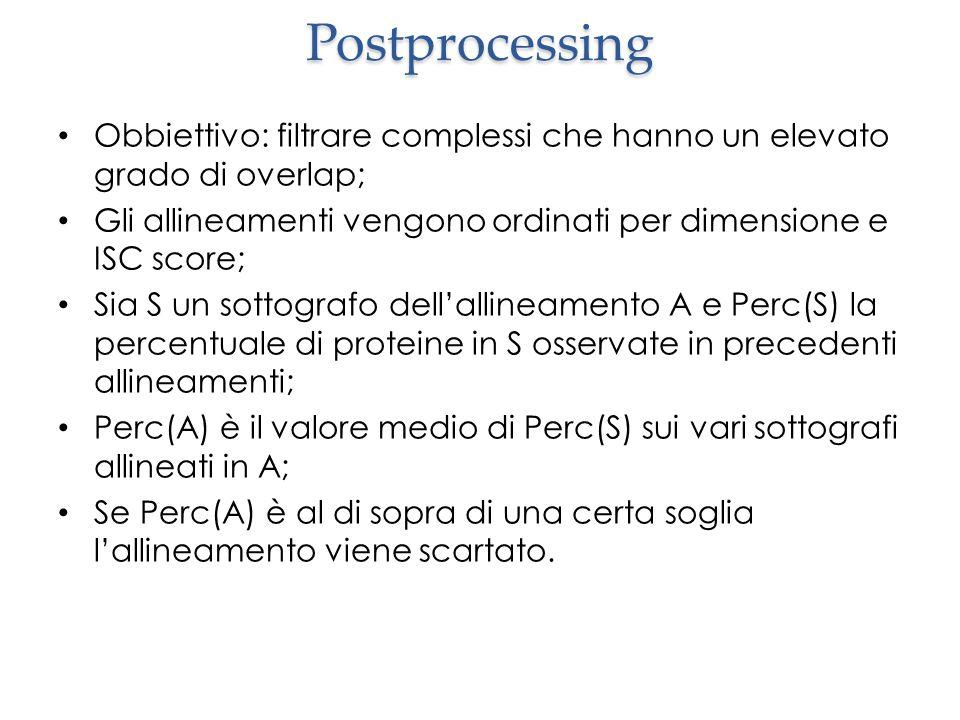 Postprocessing Obbiettivo: filtrare complessi che hanno un elevato grado di overlap; Gli allineamenti vengono ordinati per dimensione e ISC score;