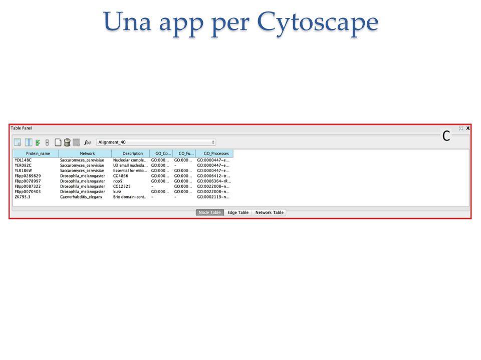 Una app per Cytoscape