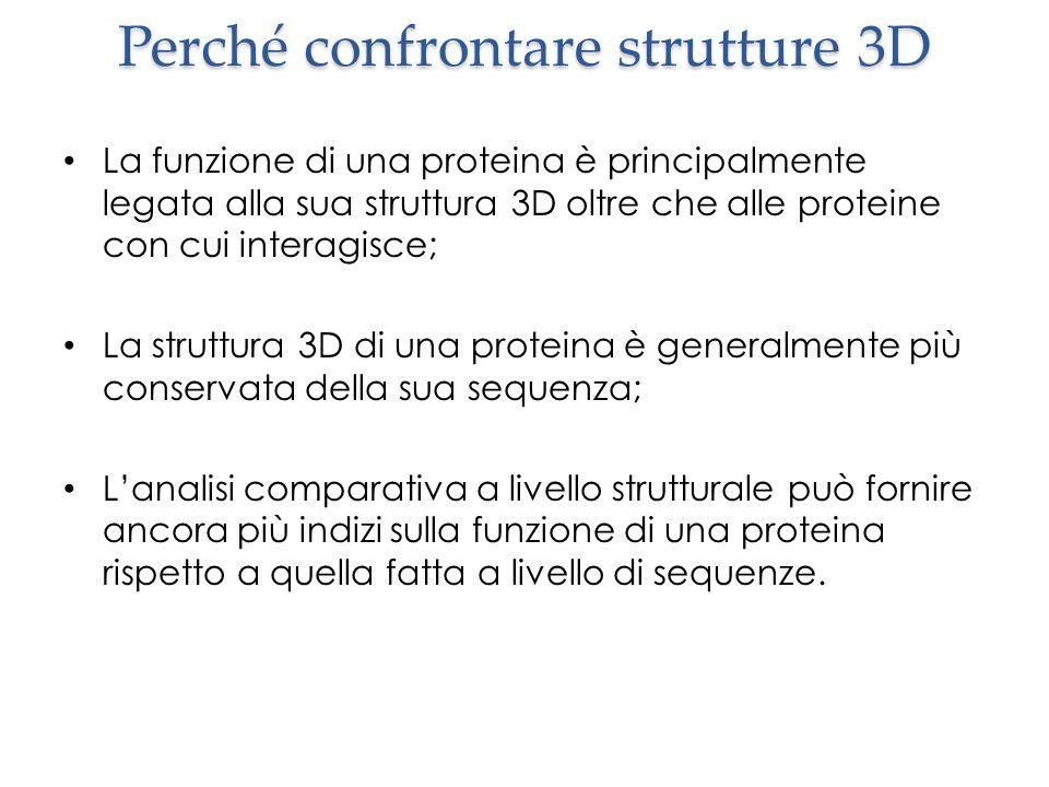 Perché confrontare strutture 3D