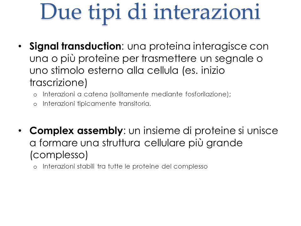 Due tipi di interazioni