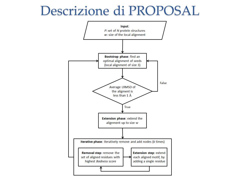 Descrizione di PROPOSAL