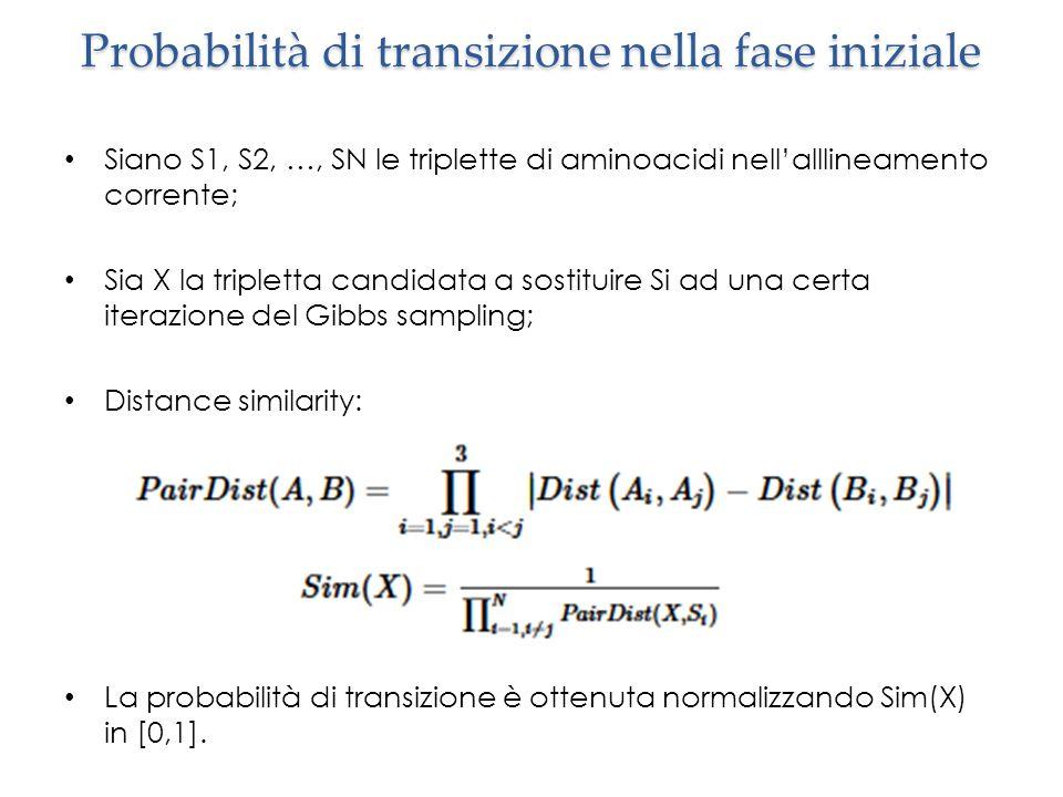 Probabilità di transizione nella fase iniziale