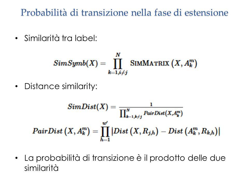 Probabilità di transizione nella fase di estensione
