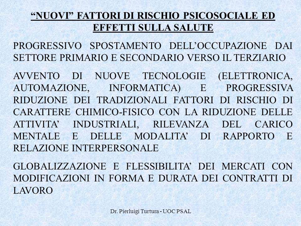 NUOVI FATTORI DI RISCHIO PSICOSOCIALE ED EFFETTI SULLA SALUTE