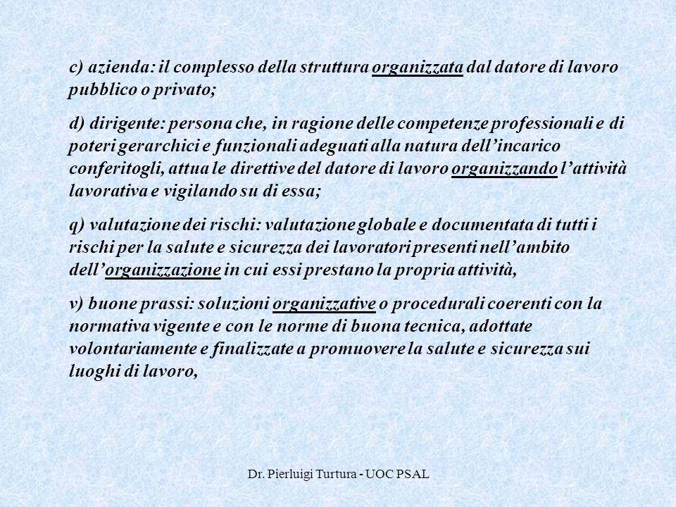 Dr. Pierluigi Turtura - UOC PSAL