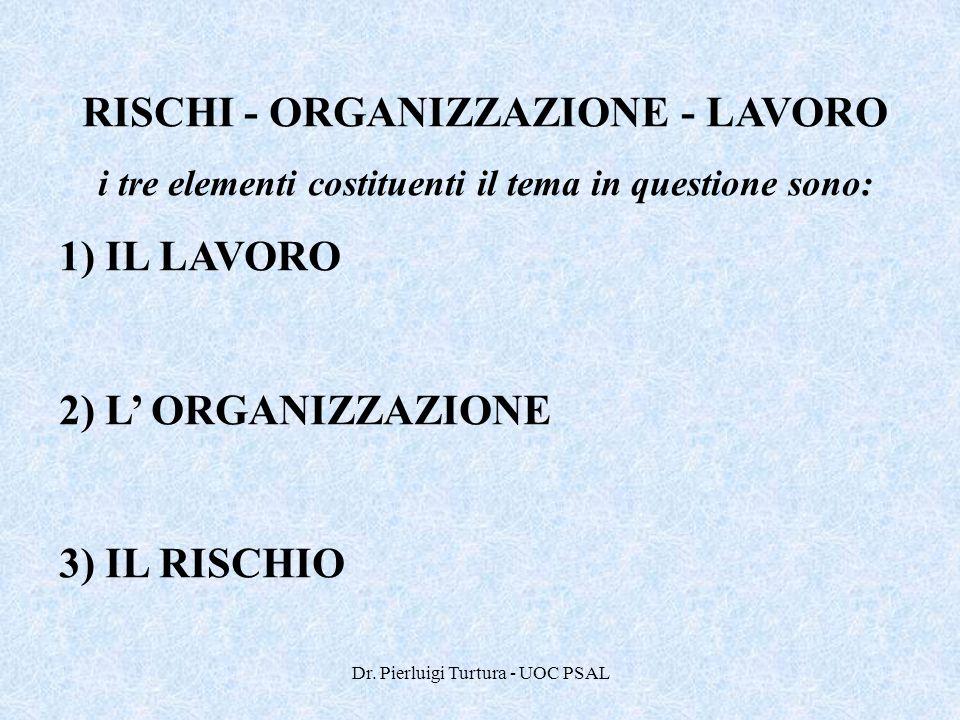 RISCHI - ORGANIZZAZIONE - LAVORO