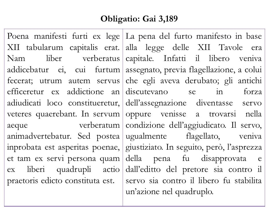Obligatio: Gai 3,189