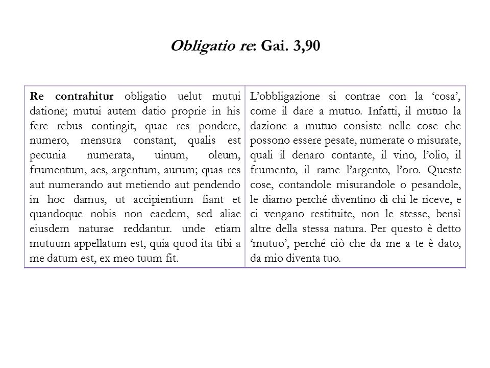 Obligatio re: Gai. 3,90