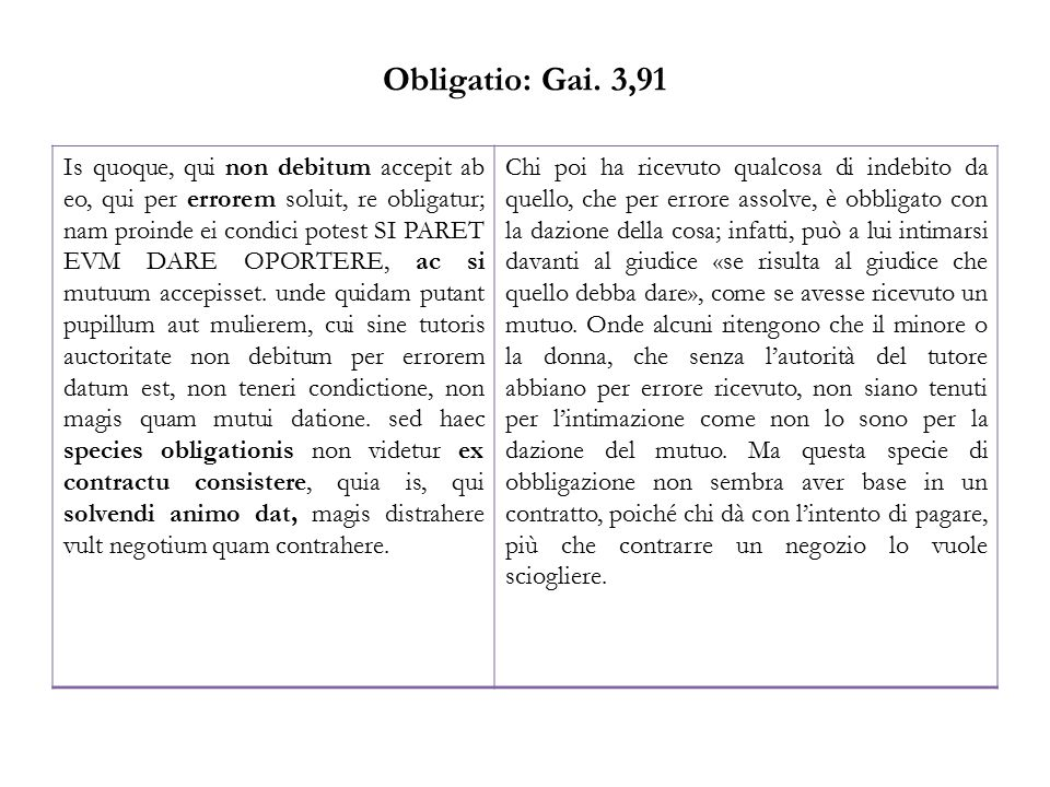 Obligatio: Gai. 3,91