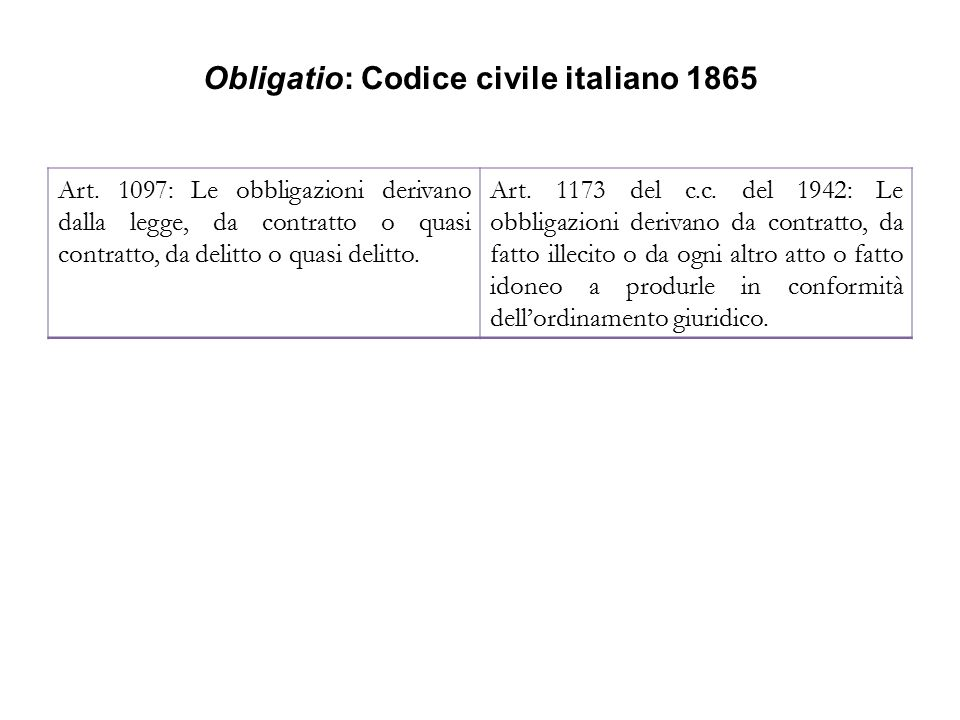 Obligatio: Codice civile italiano 1865