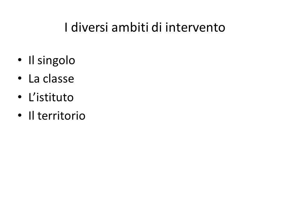 I diversi ambiti di intervento