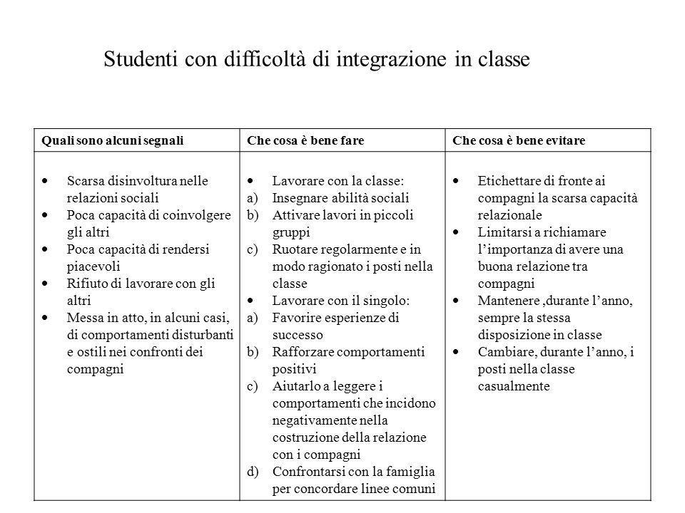 Studenti con difficoltà di integrazione in classe