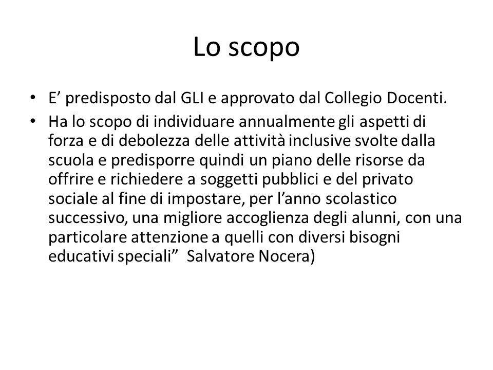 Lo scopo E' predisposto dal GLI e approvato dal Collegio Docenti.