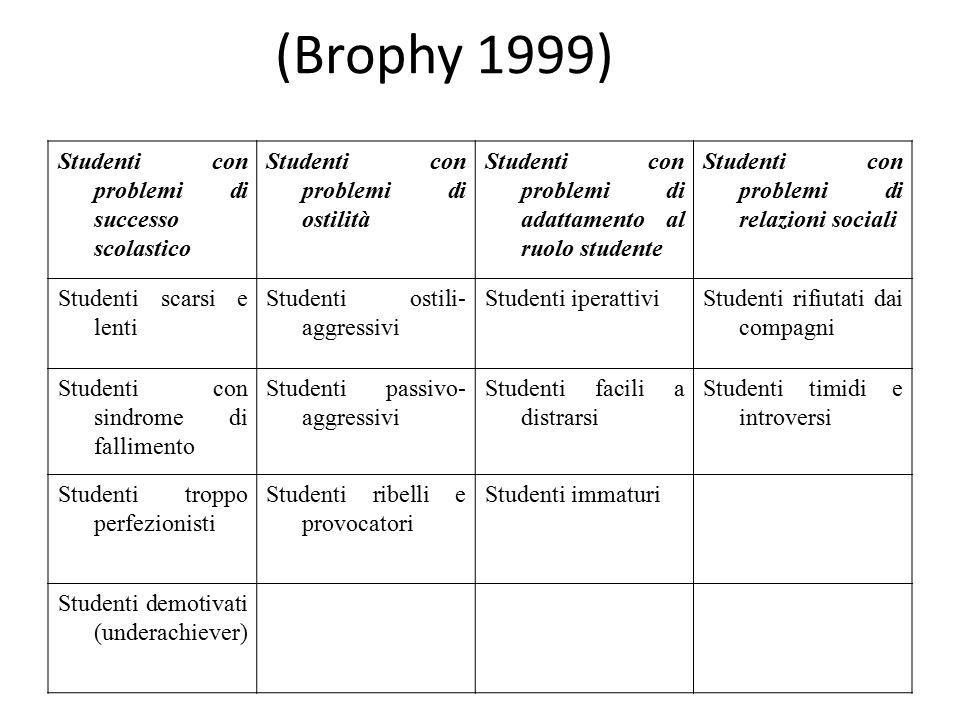 (Brophy 1999) Studenti con problemi di successo scolastico