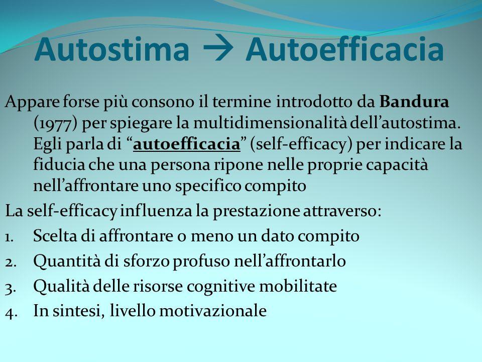 Autostima  Autoefficacia