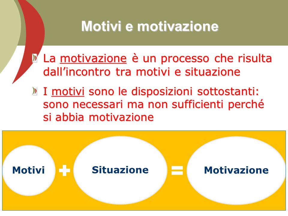 Motivi e motivazione La motivazione è un processo che risulta dall'incontro tra motivi e situazione.