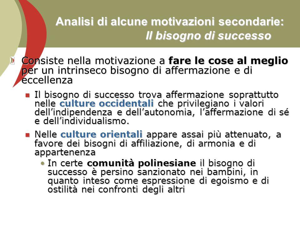 Analisi di alcune motivazioni secondarie: Il bisogno di successo