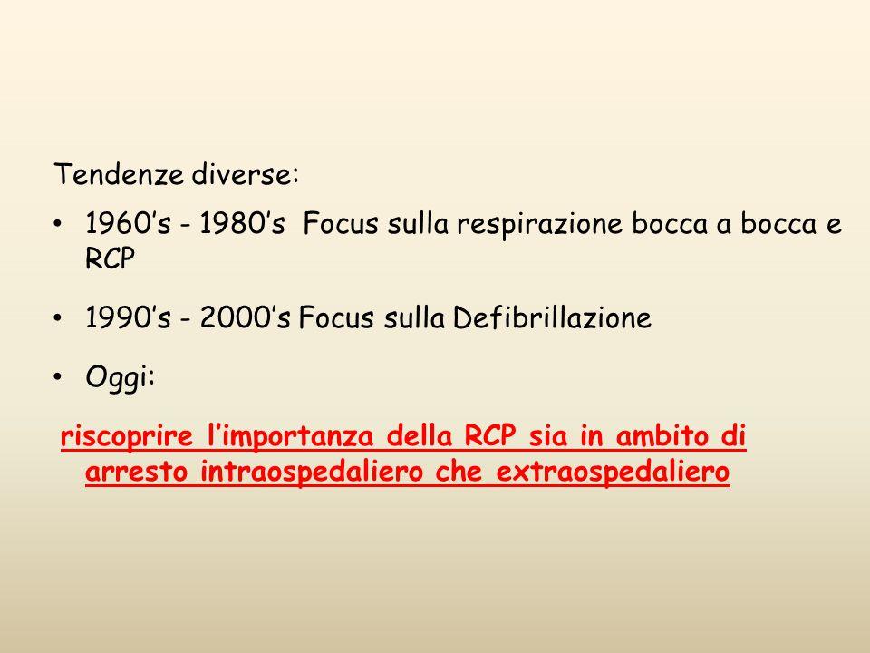 Tendenze diverse: 1960's - 1980's Focus sulla respirazione bocca a bocca e RCP. 1990's - 2000's Focus sulla Defibrillazione.