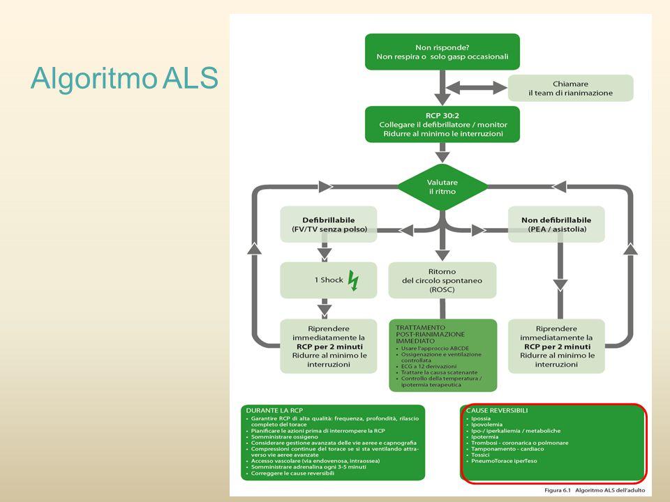 Algoritmo ALS
