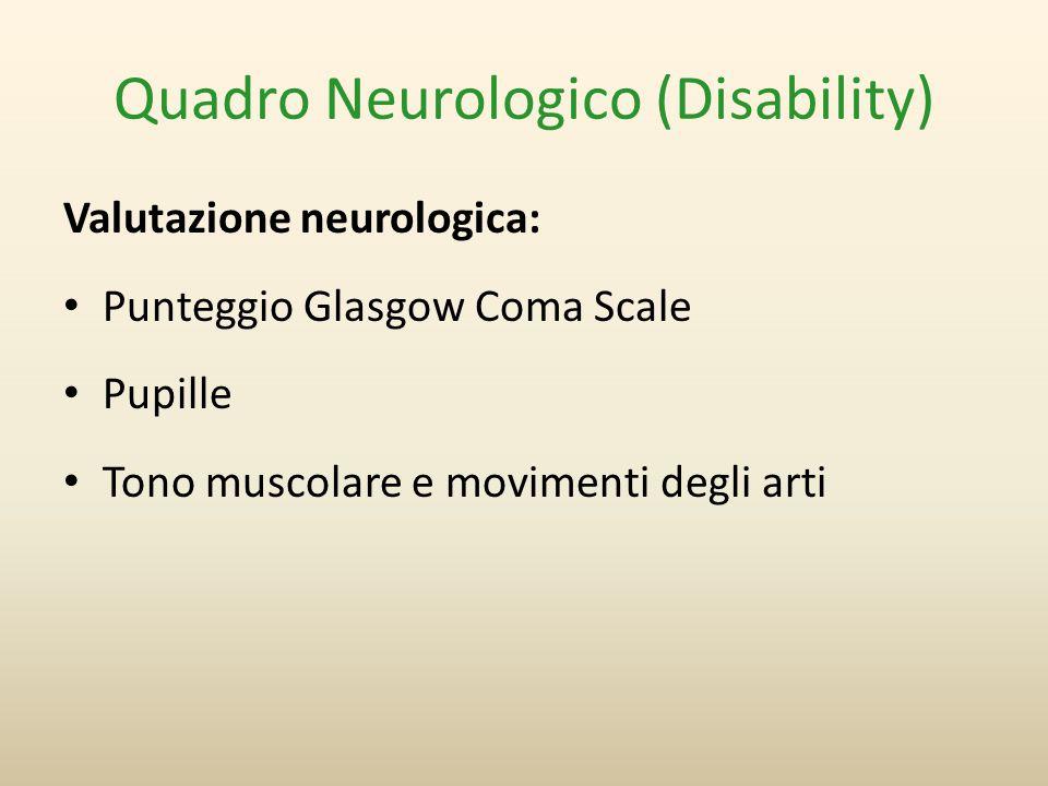 Quadro Neurologico (Disability)