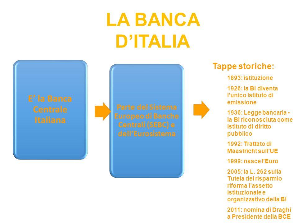 LA BANCA D'ITALIA E' la Banca Centrale Italiana Tappe storiche: