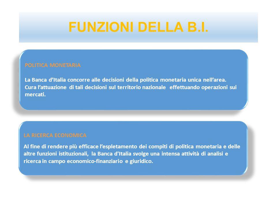 FUNZIONI DELLA B.I. POLITICA MONETARIA