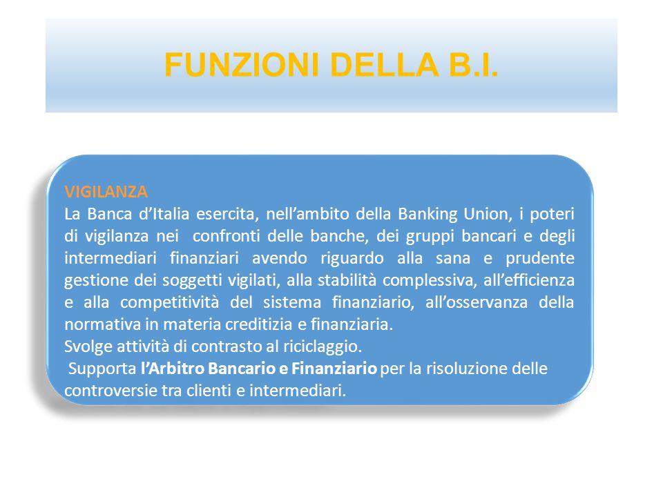 FUNZIONI DELLA B.I. VIGILANZA
