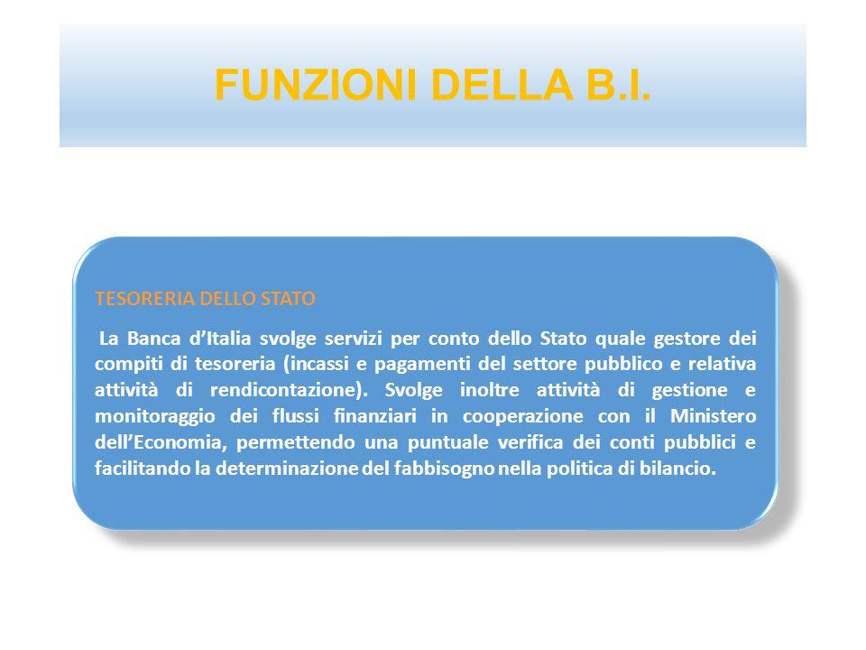 FUNZIONI DELLA B.I. TESORERIA DELLO STATO