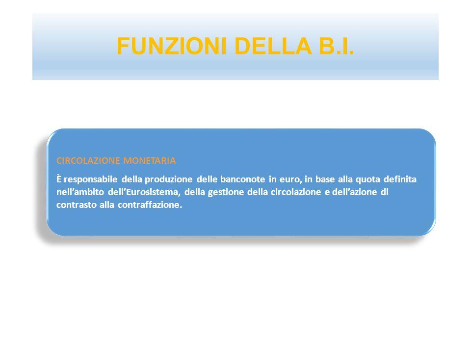 FUNZIONI DELLA B.I. CIRCOLAZIONE MONETARIA