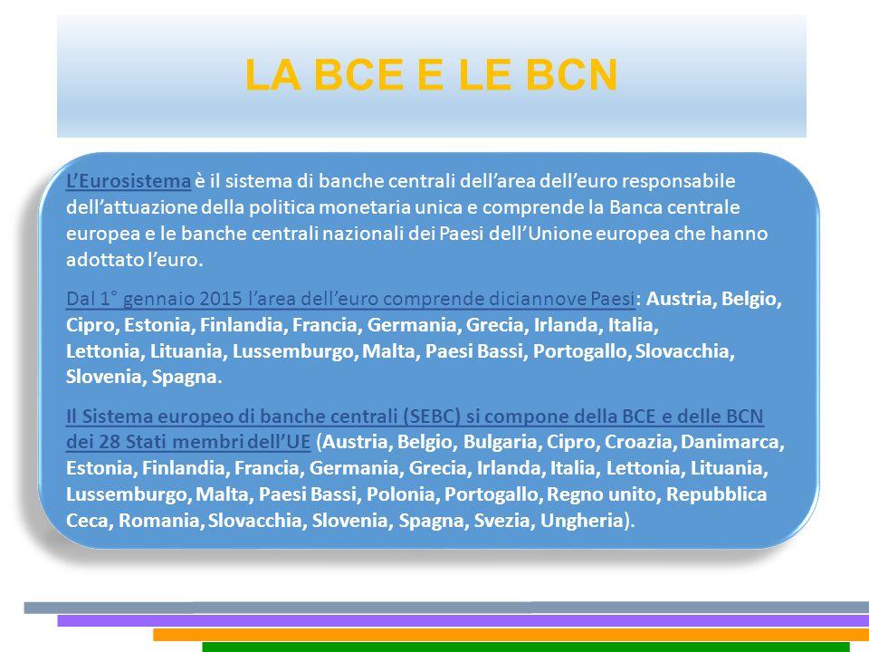 LA BCE E LE BCN
