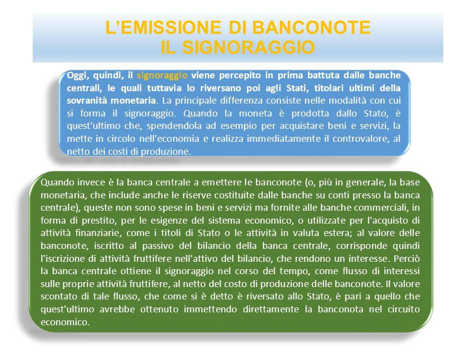 L'EMISSIONE DI BANCONOTE IL SIGNORAGGIO
