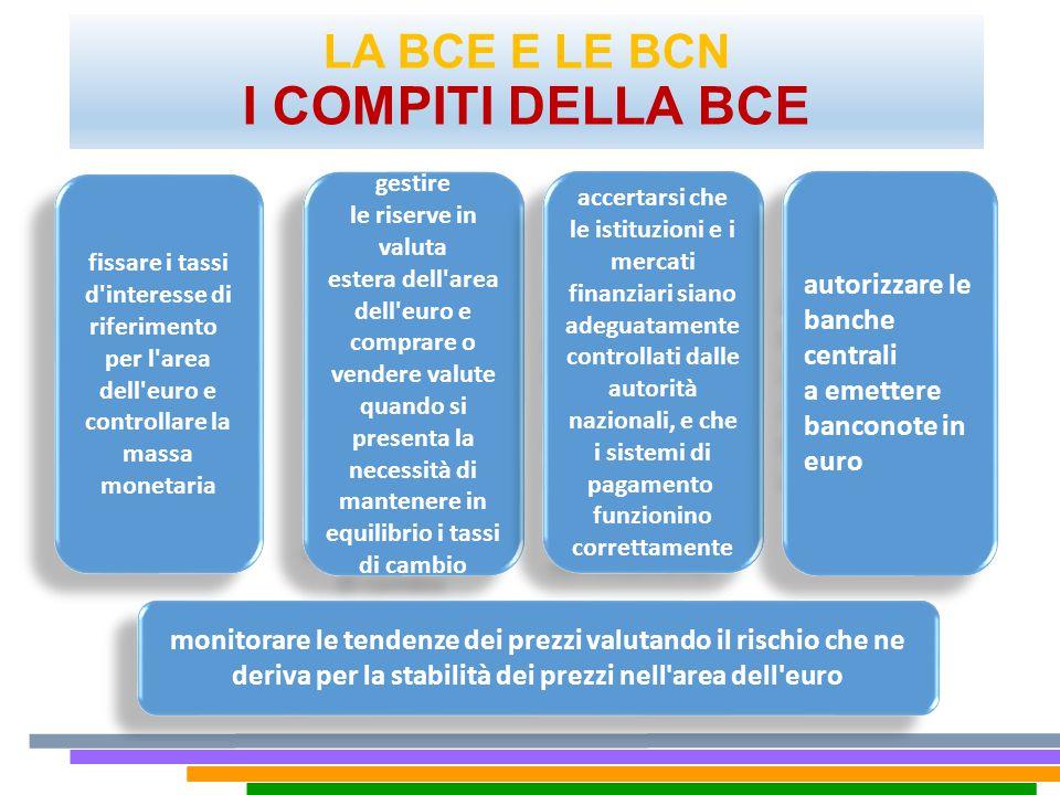 LA BCE E LE BCN I COMPITI DELLA BCE