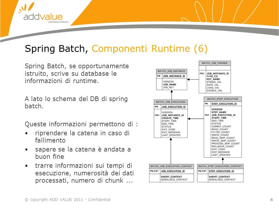 Spring Batch, Componenti Runtime (6)