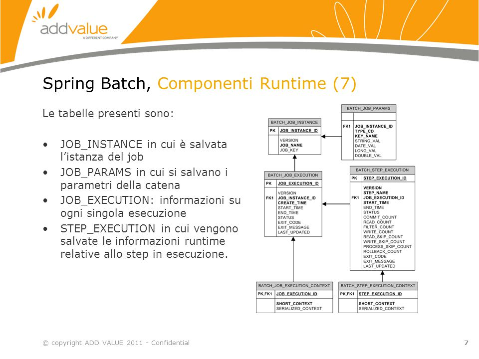 Spring Batch, Componenti Runtime (7)