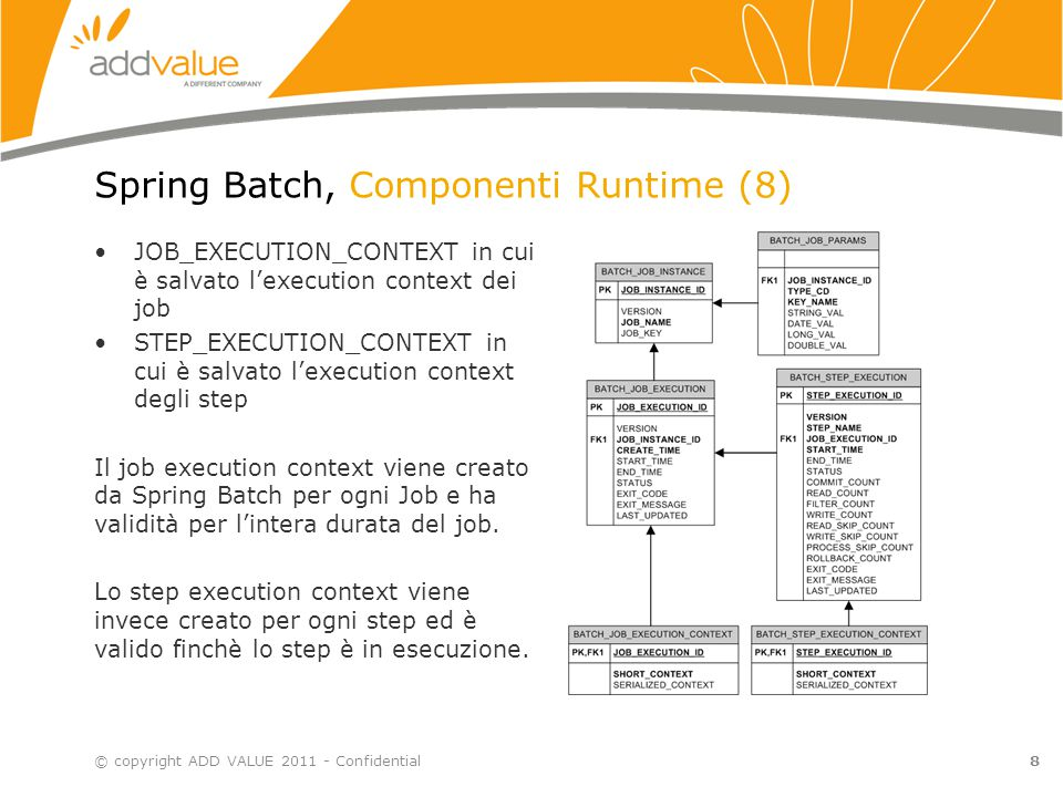 Spring Batch, Componenti Runtime (8)
