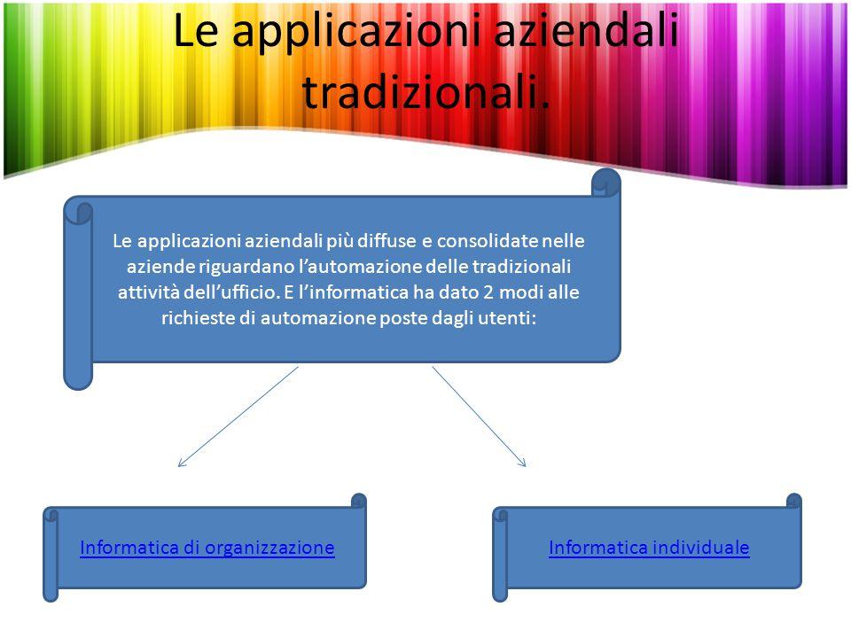 Le applicazioni aziendali tradizionali.