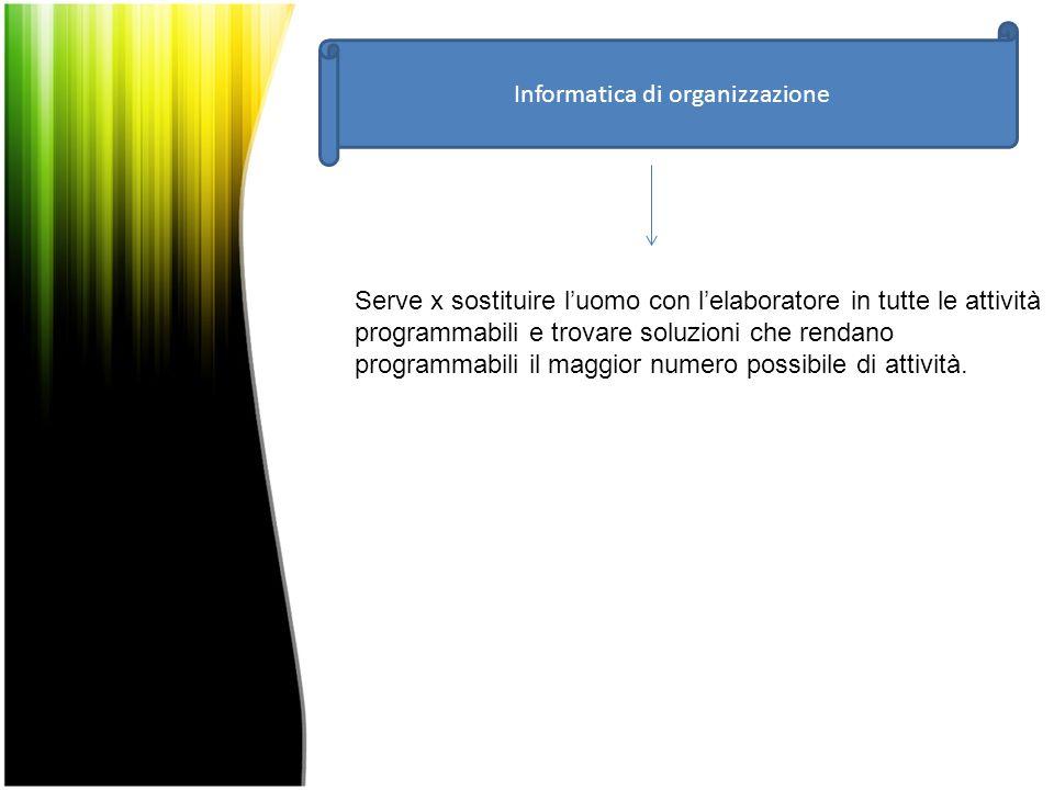 Informatica di organizzazione