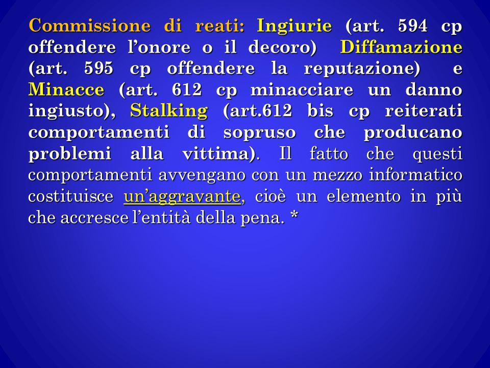 Commissione di reati: Ingiurie (art