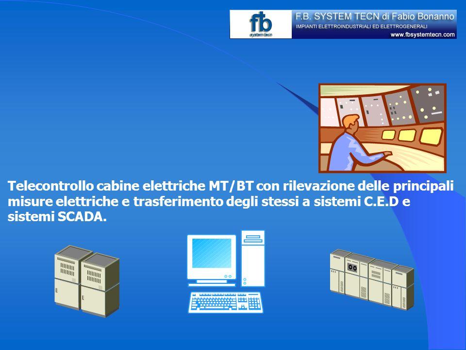 Telecontrollo cabine elettriche MT/BT con rilevazione delle principali
