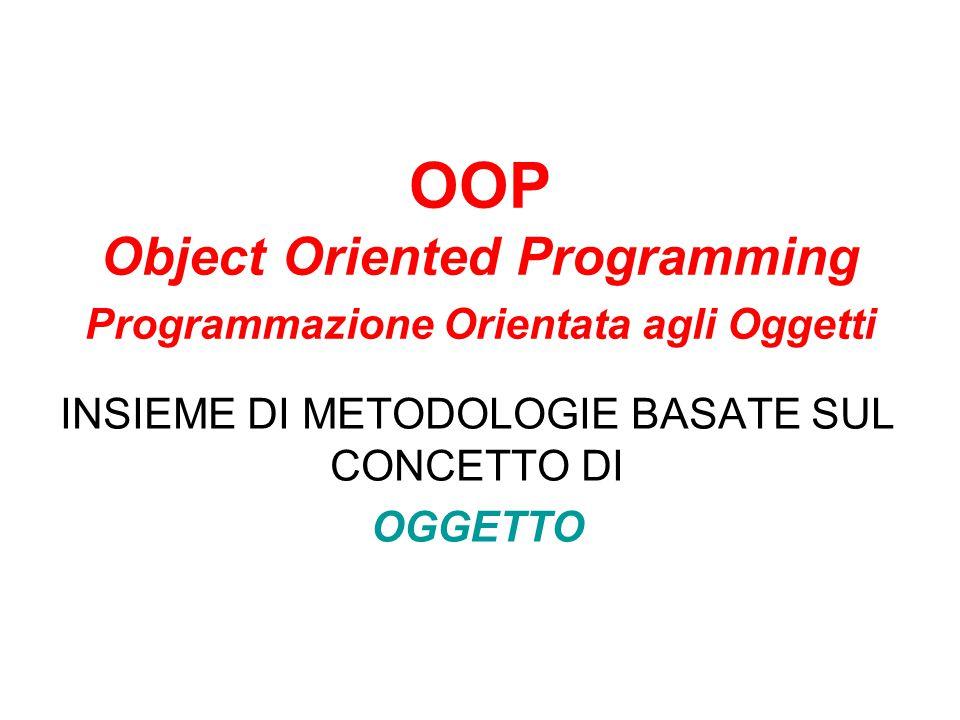 OOP Object Oriented Programming Programmazione Orientata agli Oggetti