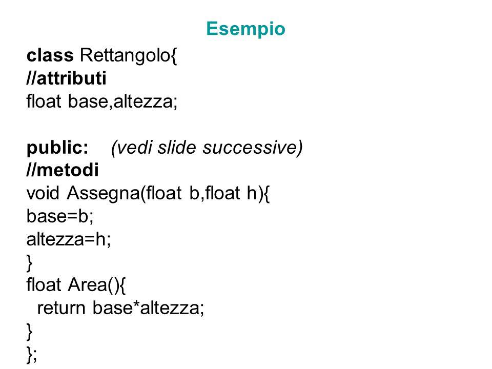 Esempio class Rettangolo{ //attributi. float base,altezza; public: (vedi slide successive) //metodi.