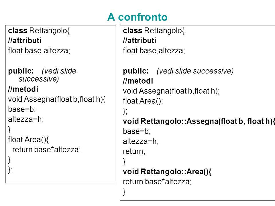 A confronto class Rettangolo{ //attributi float base,altezza;