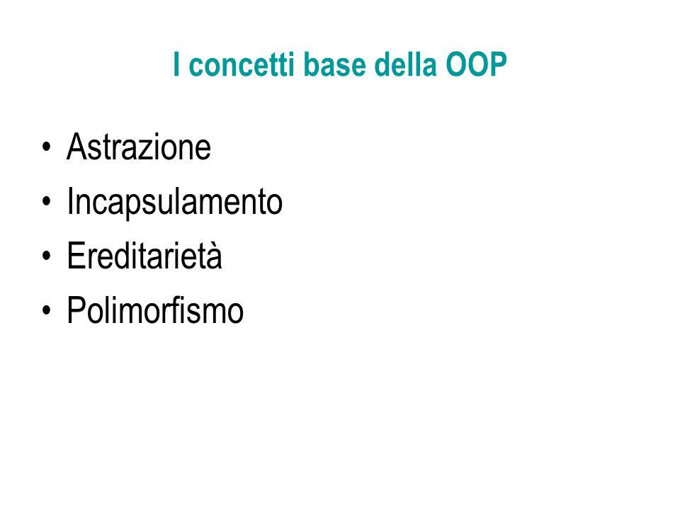 I concetti base della OOP