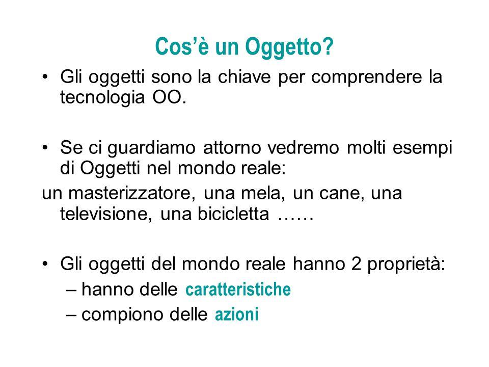 Cos'è un Oggetto Gli oggetti sono la chiave per comprendere la tecnologia OO.