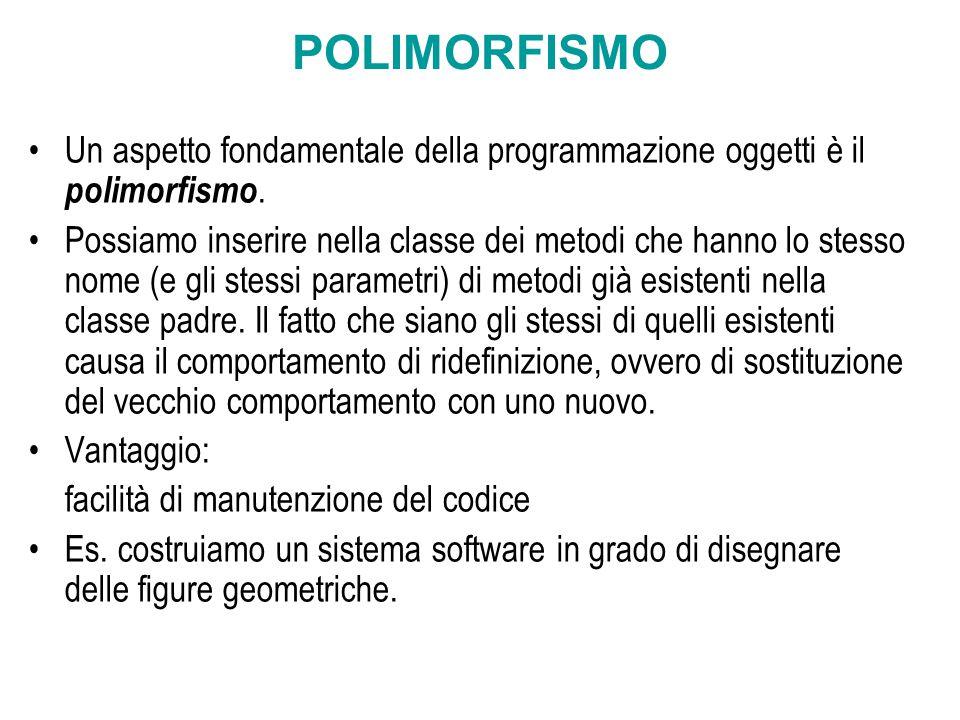 POLIMORFISMO Un aspetto fondamentale della programmazione oggetti è il polimorfismo.