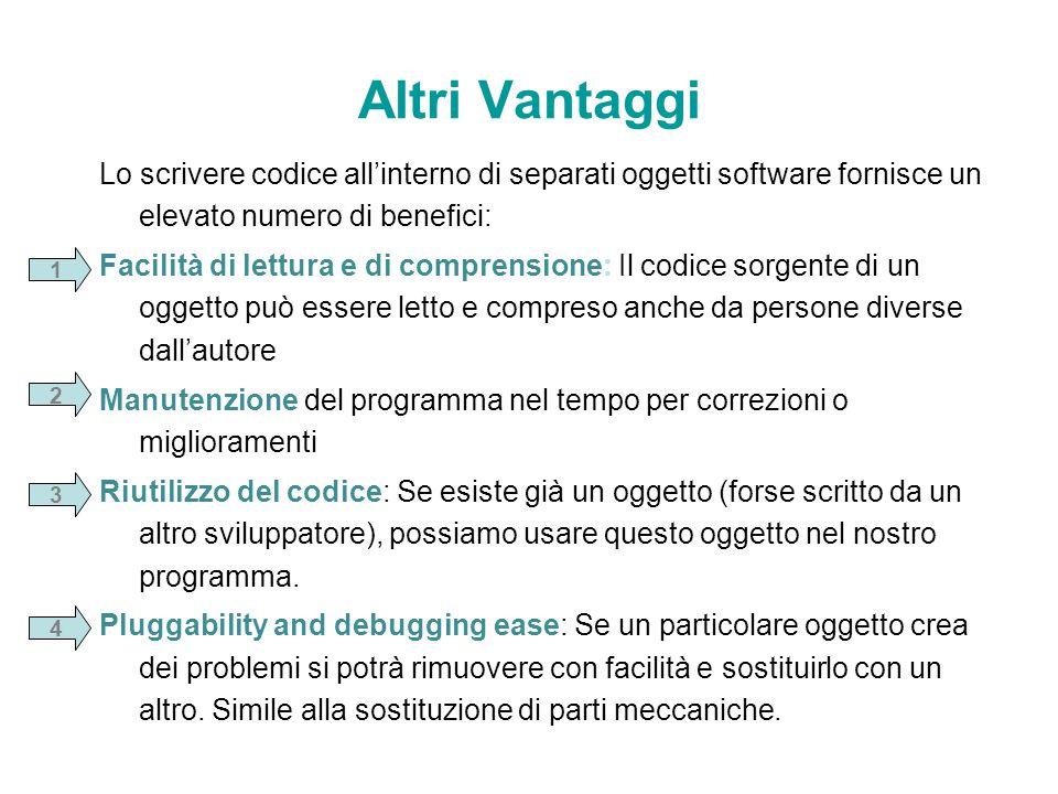 Altri Vantaggi Lo scrivere codice all'interno di separati oggetti software fornisce un elevato numero di benefici: