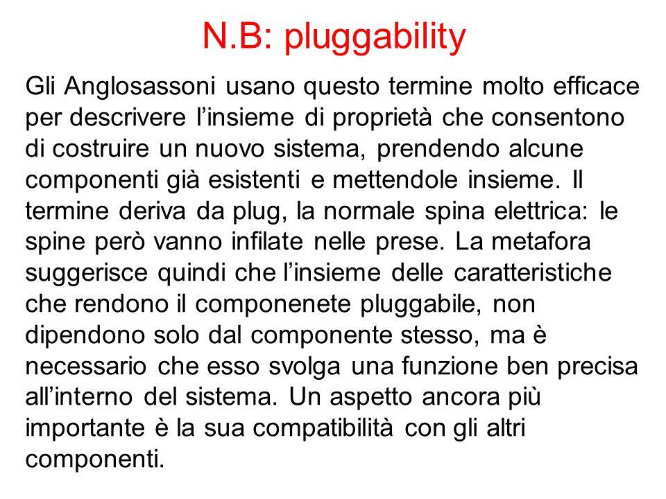 N.B: pluggability