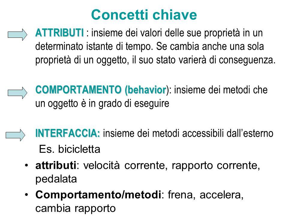 Concetti chiave Es. bicicletta