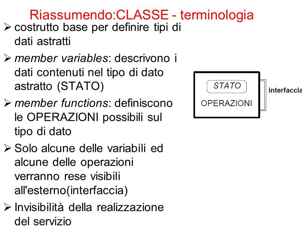 Riassumendo:CLASSE - terminologia