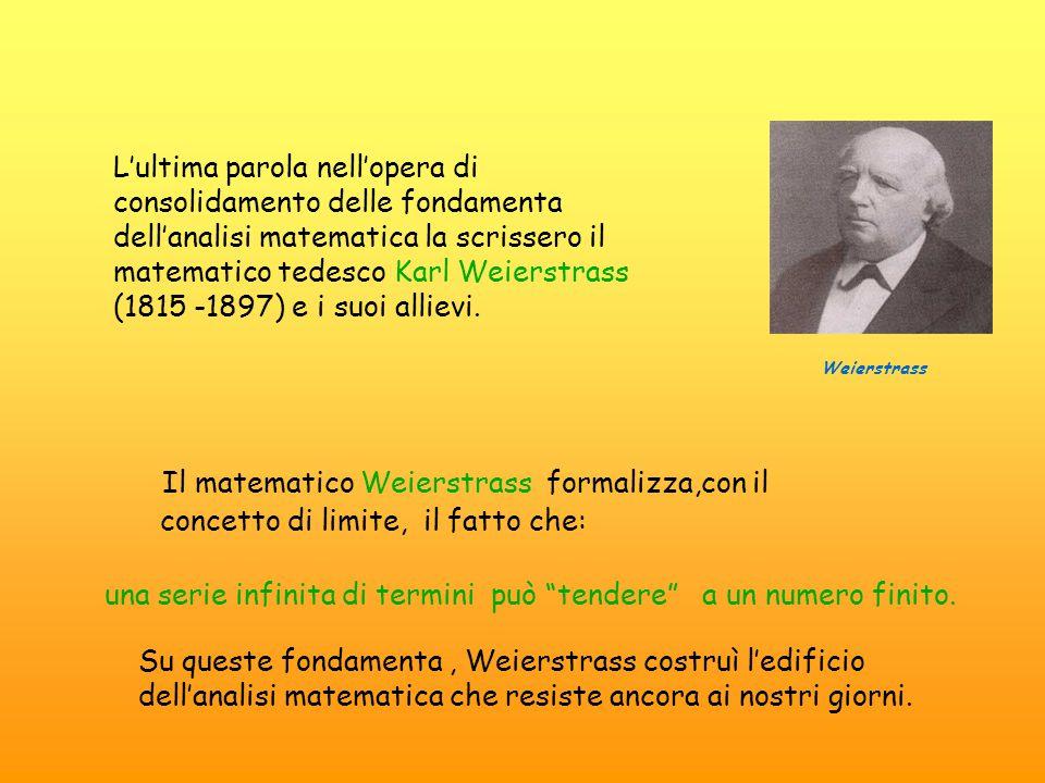 L'ultima parola nell'opera di consolidamento delle fondamenta dell'analisi matematica la scrissero il matematico tedesco Karl Weierstrass (1815 -1897) e i suoi allievi.